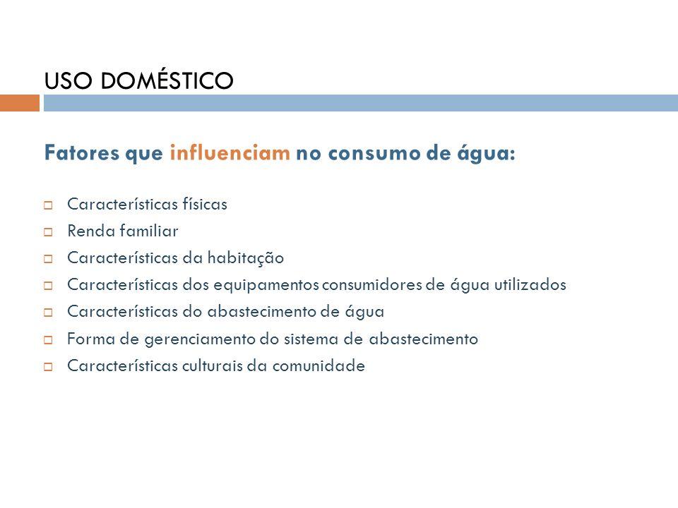 Características físicas Renda familiar Características da habitação Características dos equipamentos consumidores de água utilizados Características d
