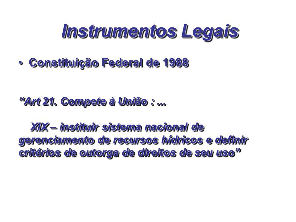 Instrumentos Legais Constituição Federal de 1988 Constituição Federal de 1988 Art 21. Compete à União :... XIX – instituir sistema nacional de gerenci