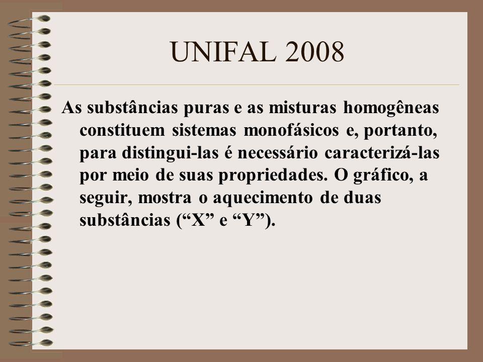 UNIFAL 2008 As substâncias puras e as misturas homogêneas constituem sistemas monofásicos e, portanto, para distingui-las é necessário caracterizá-las