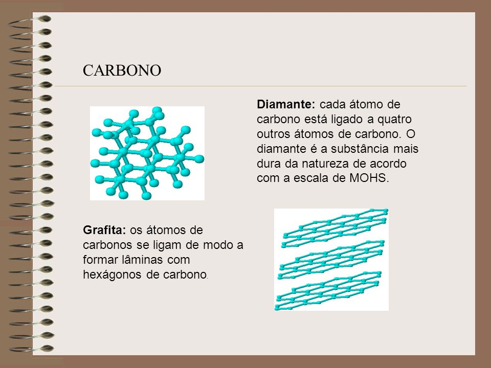 CARBONO Diamante: cada átomo de carbono está ligado a quatro outros átomos de carbono. O diamante é a substância mais dura da natureza de acordo com a