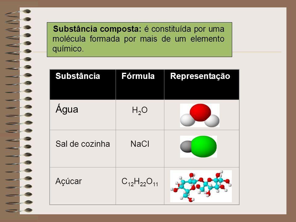 Substância composta: é constituída por uma molécula formada por mais de um elemento químico. SubstânciaFórmulaRepresentação Água H2OH2O Sal de cozinha