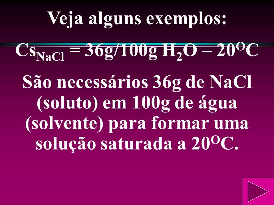 Coeficiente de solubilidade É a quantidade máxima de soluto (geralmente em gramas) necessária para formar, com uma quantidade padrão de solvente, uma