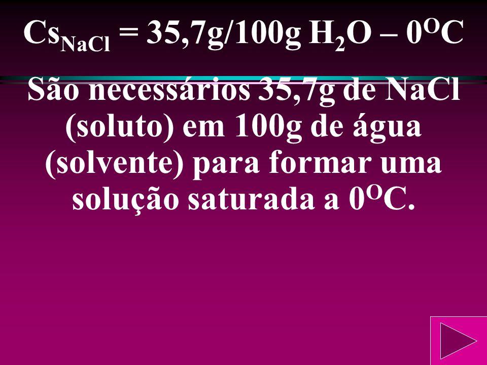 Veja alguns exemplos: Cs NaCl = 36g/100g H 2 O – 20 O C São necessários 36g de NaCl (soluto) em 100g de água (solvente) para formar uma solução satura