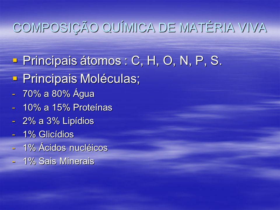 COMPOSIÇÃO QUÍMICA DE MATÉRIA VIVA Principais átomos : C, H, O, N, P, S.
