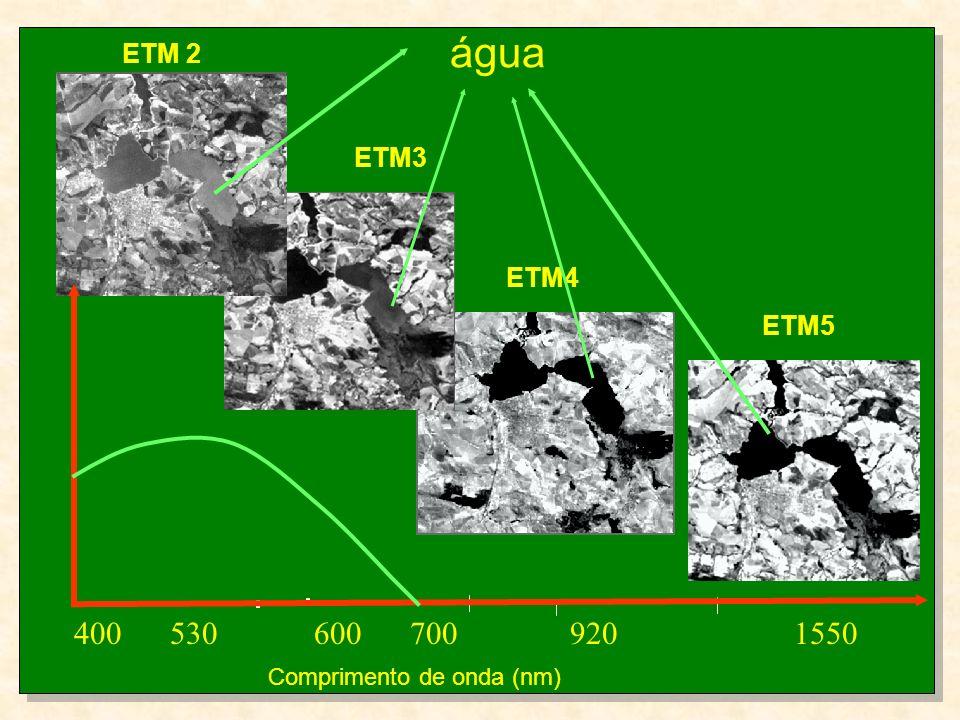 ETM 2 ETM3 ETM4 ETM5 400 530 600 700 920 1550 água Comprimento de onda (nm)