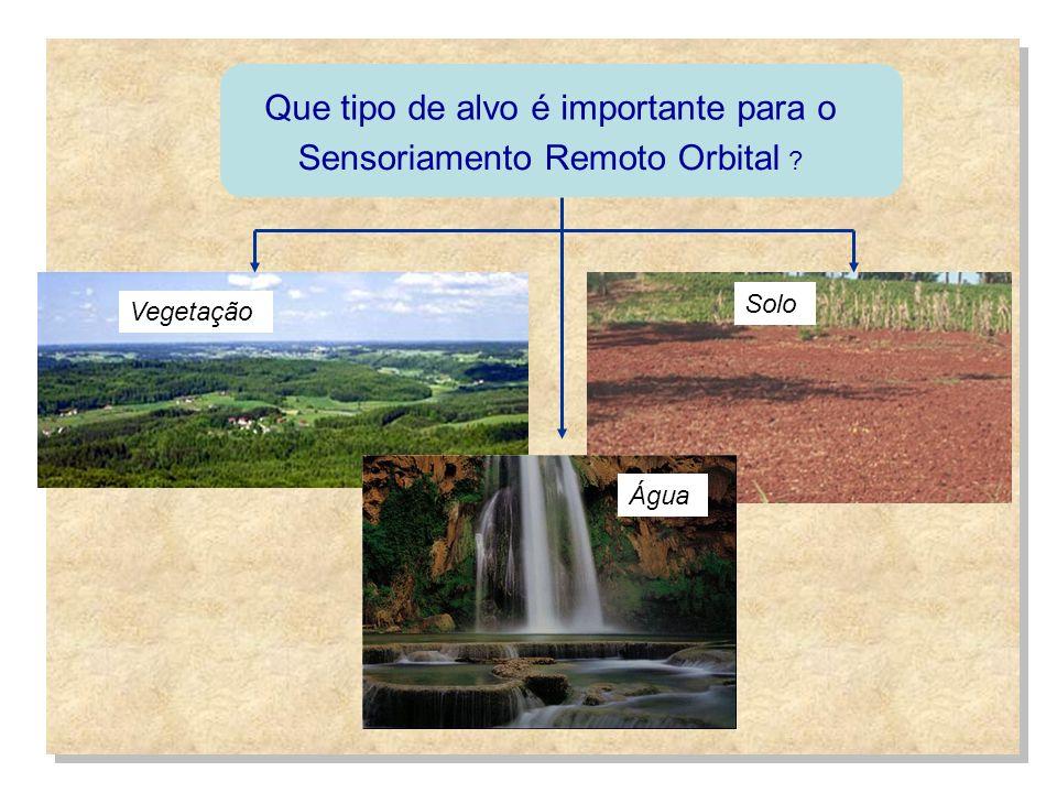 Que tipo de alvo é importante para o Sensoriamento Remoto Orbital ? Água Vegetação Solo Água
