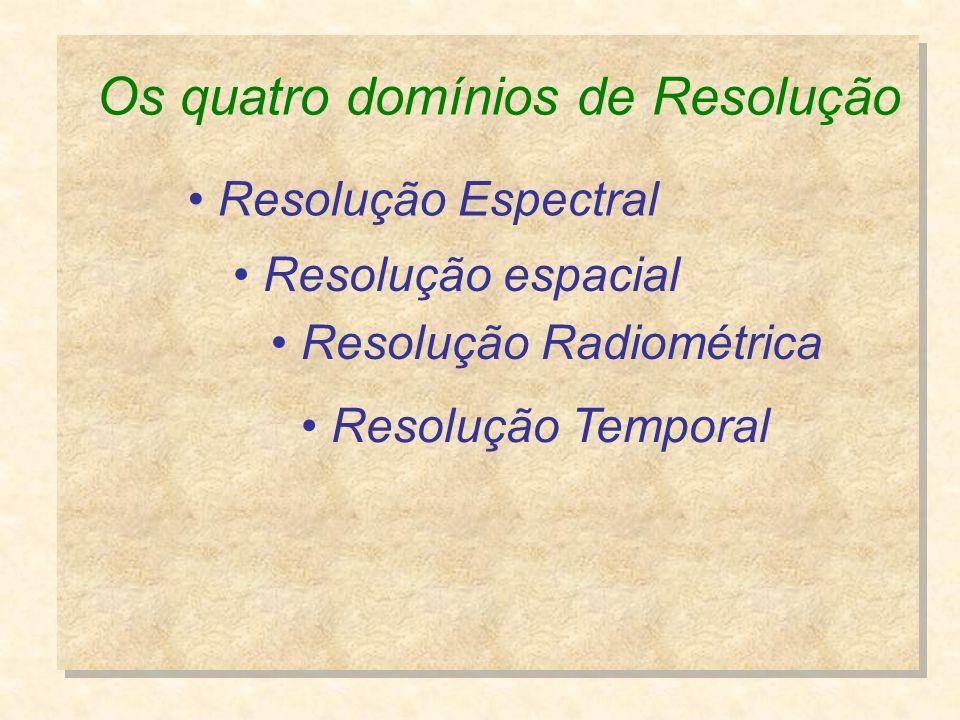 Os quatro domínios de Resolução Resolução Espectral Resolução espacial Resolução Radiométrica Resolução Temporal