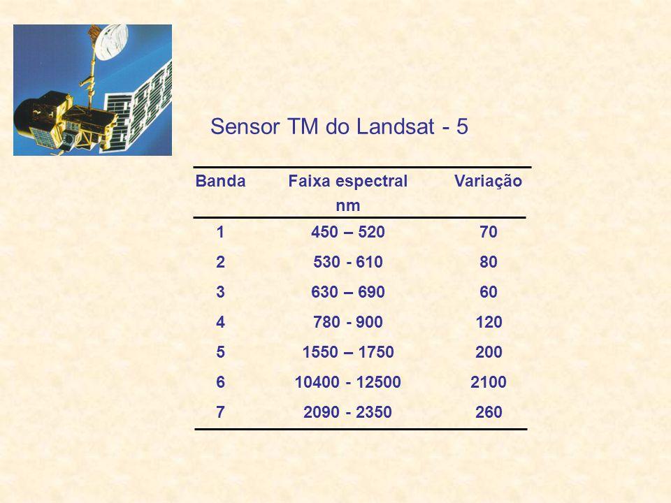 BandaFaixa espectral nm Variação 1450 – 52070 2530 - 61080 3630 – 69060 4780 - 900120 51550 – 1750200 610400 - 125002100 72090 - 2350260 Sensor TM do