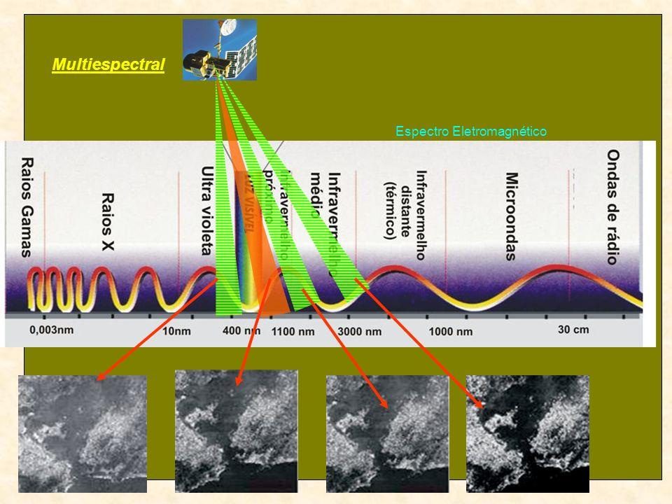 Espectro Eletromagnético 400 600 1600 800 Multiespectral