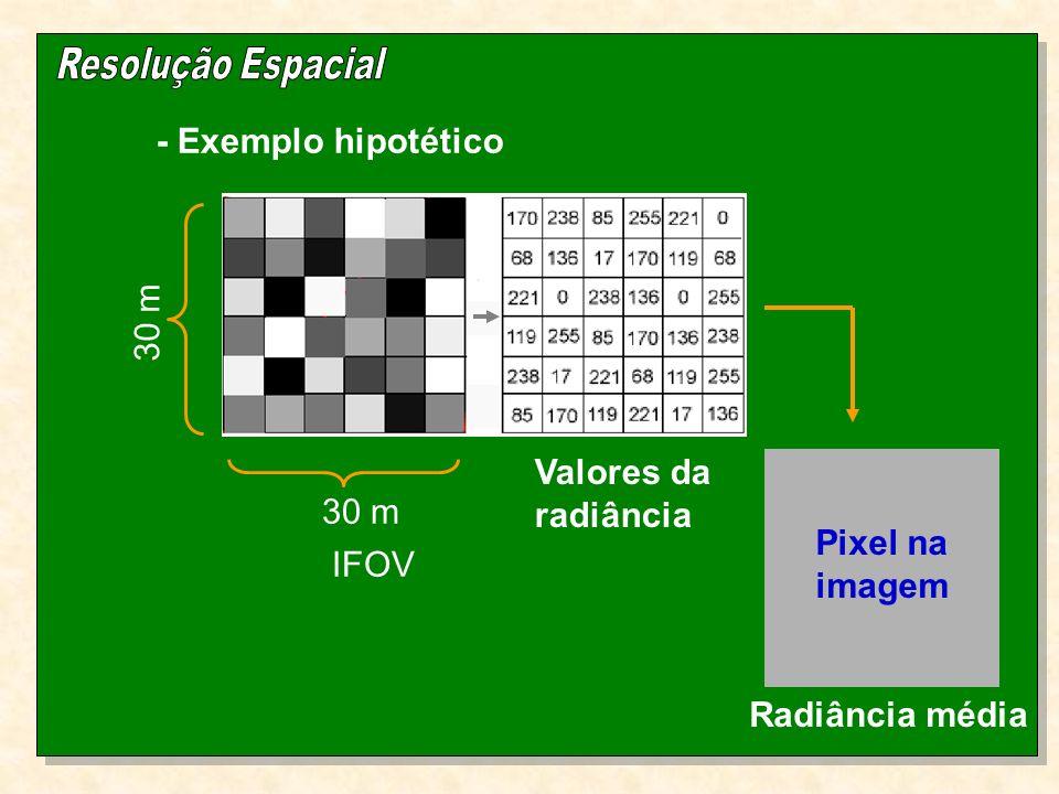 Radiância média 30 m IFOV Pixel na imagem Valores da radiância - Exemplo hipotético