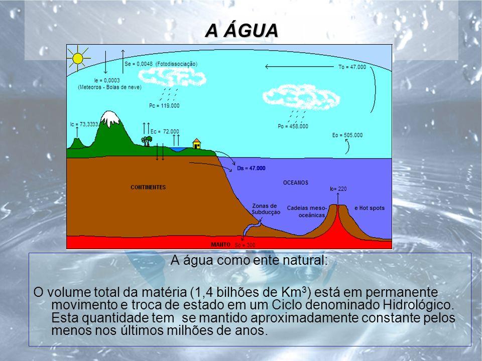A ÁGUA A água como ente natural: O volume total da matéria (1,4 bilhões de Km 3 ) está em permanente movimento e troca de estado em um Ciclo denominado Hidrológico.