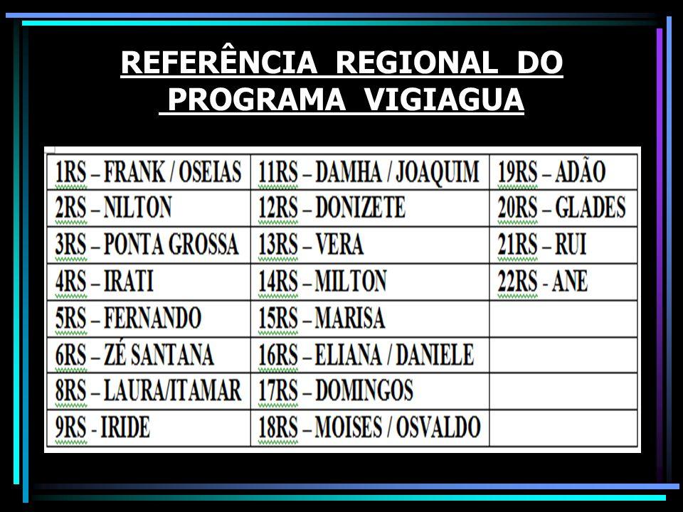 REFERÊNCIA REGIONAL DO PROGRAMA VIGIAGUA