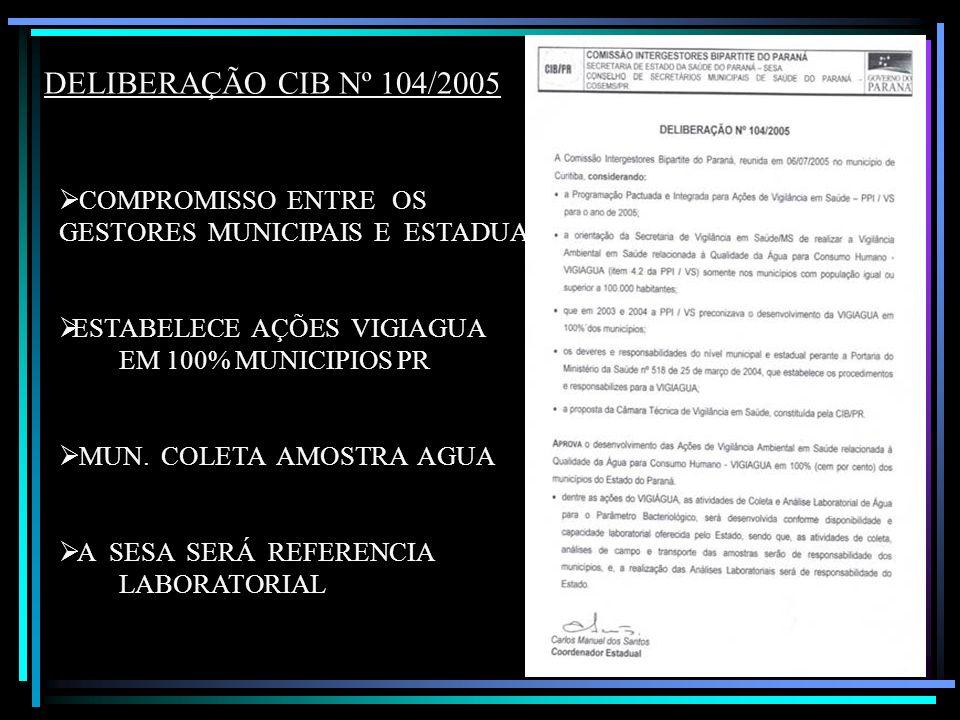 DELIBERAÇÃO CIB Nº 104/2005 COMPROMISSO ENTRE OS GESTORES MUNICIPAIS E ESTADUAL ESTABELECE AÇÕES VIGIAGUA EM 100% MUNICIPIOS PR MUN. COLETA AMOSTRA AG
