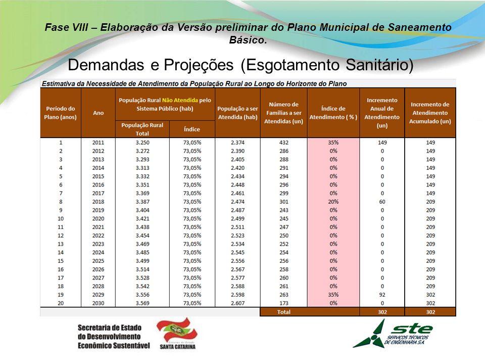 Fase VIII – Elaboração da Versão preliminar do Plano Municipal de Saneamento Básico.