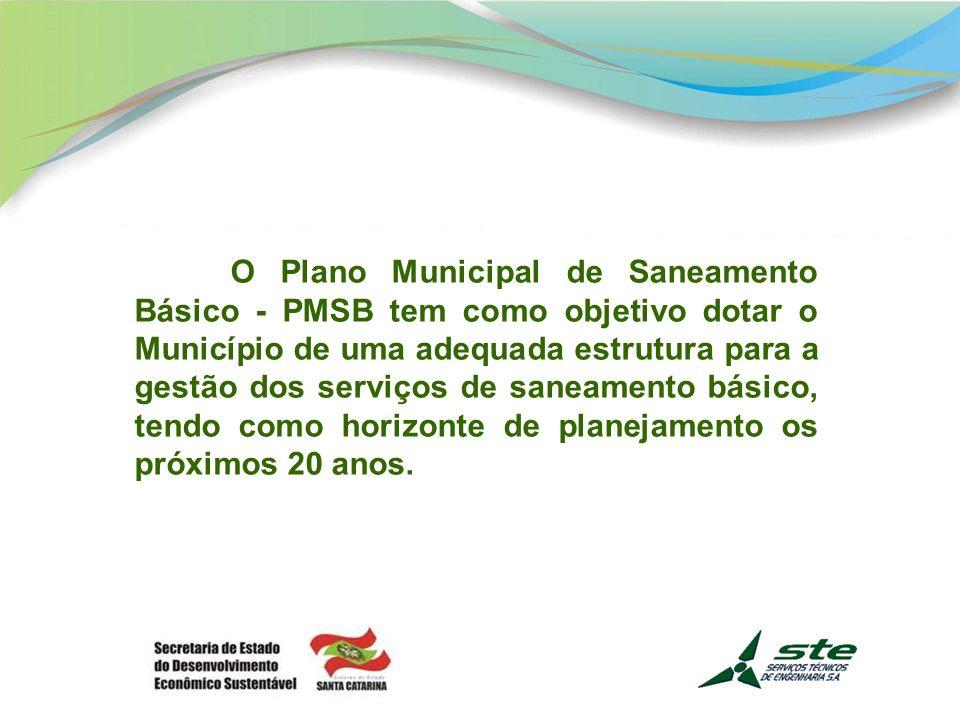 PARTES INTEGRANTES DO PLANO MUNICIPAL DE SANEAMENTO BÁSICO PLANO MUNICIPAL DE SANEAMENTO BÁSICO ÁGUA DRENAGEM PLUVIAL ESGOTO RESÍDUOS SÓLIDOS