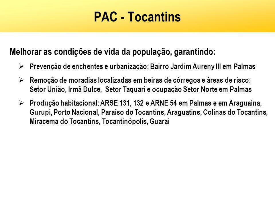 PAC - Tocantins Melhorar as condições de vida da população, garantindo: Prevenção de enchentes e urbanização: Bairro Jardim Aureny III em Palmas Remoç