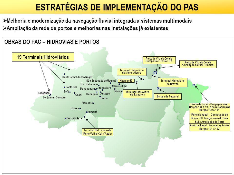 ESTRATÉGIAS DE IMPLEMENTAÇÃO DO PAS Melhoria e modernização da navegação fluvial integrada a sistemas multimodais Ampliação da rede de portos e melhor