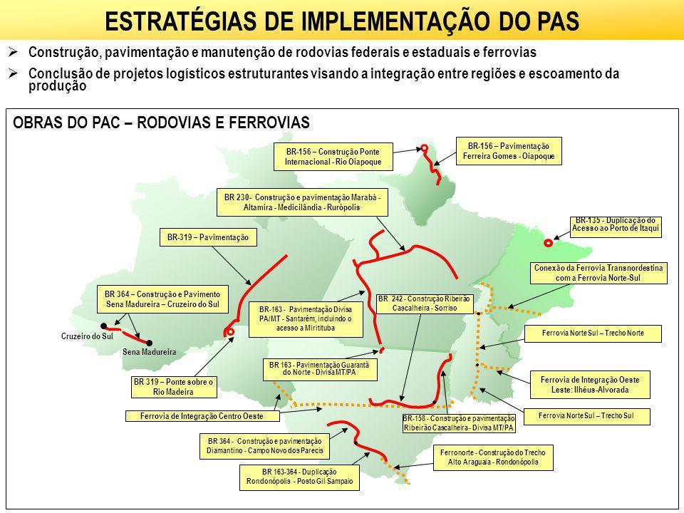 Construção, pavimentação e manutenção de rodovias federais e estaduais e ferrovias Conclusão de projetos logísticos estruturantes visando a integração