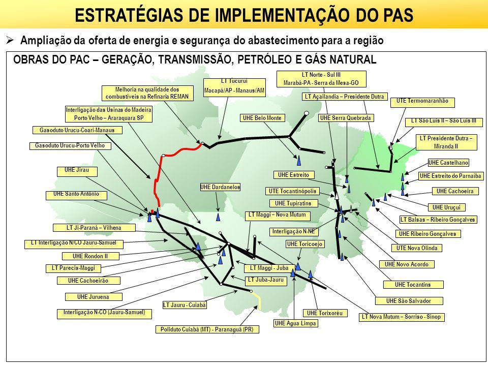 Melhoria na qualidade dos combustíveis na Refinaria REMAN Gasoduto Urucu-Coari-Manaus Gasoduto Urucu-Porto Velho UHE Dardanelos UHE Toricoejo LT Jauru