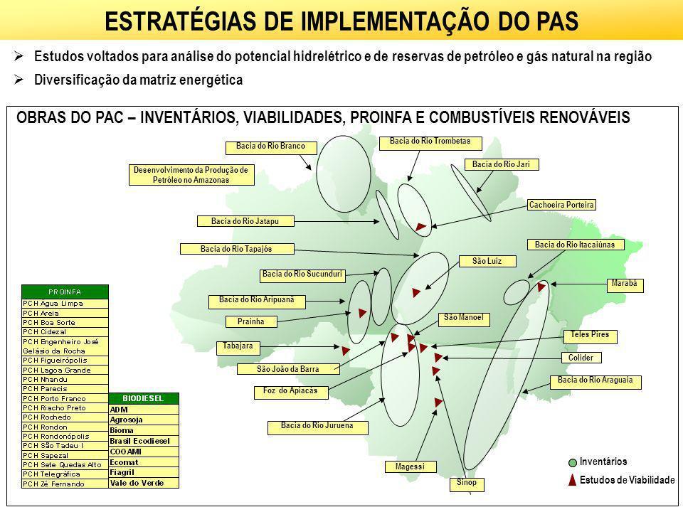 Estudos voltados para análise do potencial hidrelétrico e de reservas de petróleo e gás natural na região Diversificação da matriz energética ESTRATÉG