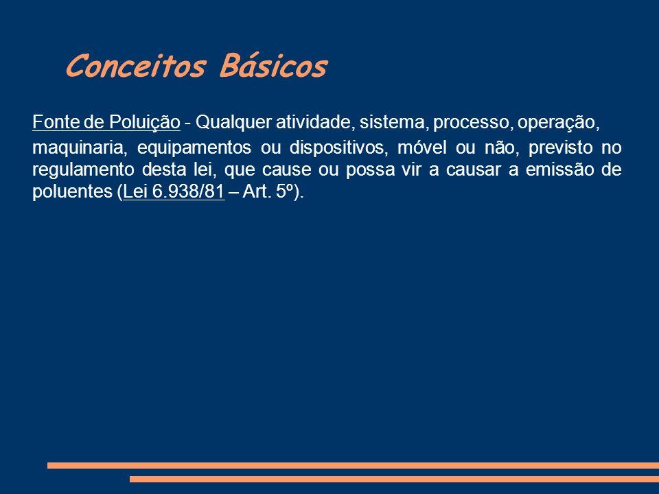 Conceitos Básicos Fonte de Poluição - Qualquer atividade, sistema, processo, operação, maquinaria, equipamentos ou dispositivos, móvel ou não, previst