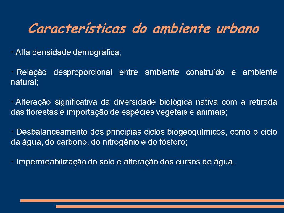 Características do ambiente urbano Alta densidade demográfica; Relação desproporcional entre ambiente construído e ambiente natural; Alteração signifi