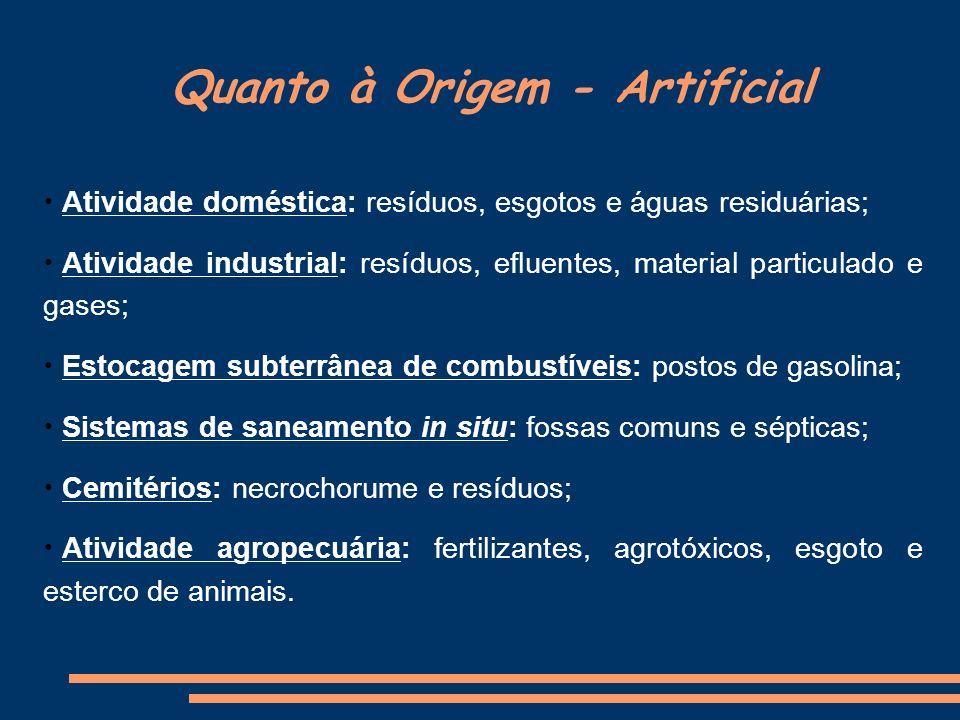 Quanto à Origem - Artificial Atividade doméstica: resíduos, esgotos e águas residuárias; Atividade industrial: resíduos, efluentes, material particula