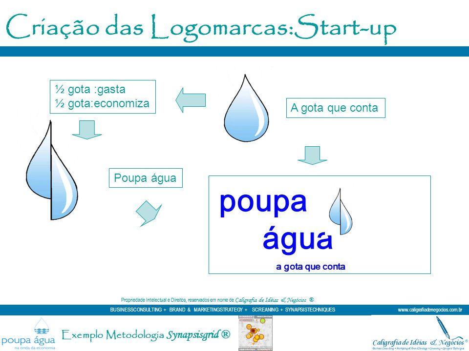 Criação das Logomarcas:Start-up ½ gota :gasta ½ gota:economiza A gota que conta Poupa água poupa água a gota que conta Propriedade Intelectual e Direi