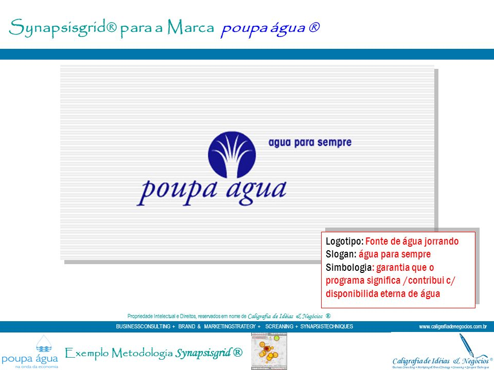 Synapsisgrid® para a Marca poupa água ® Logotipo: Fonte de água jorrando Slogan: água para sempre Simbologia: garantia que o programa significa /contr