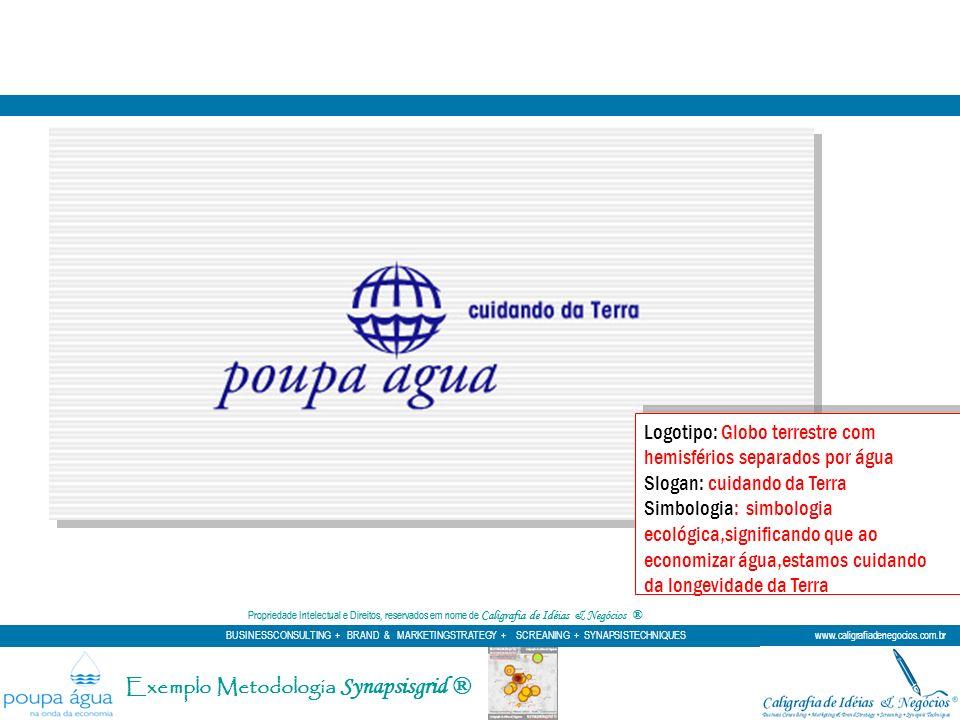 Logotipo: Globo terrestre com hemisférios separados por água Slogan: cuidando da Terra Simbologia: simbologia ecológica,significando que ao economizar