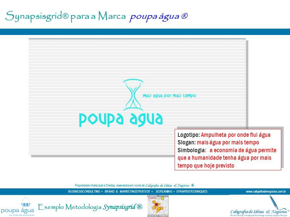 Synapsisgrid® para a Marca poupa água ® Logotipo: Ampulheta por onde flui água Slogan: mais água por mais tempo Simbologia: a economia de água permite