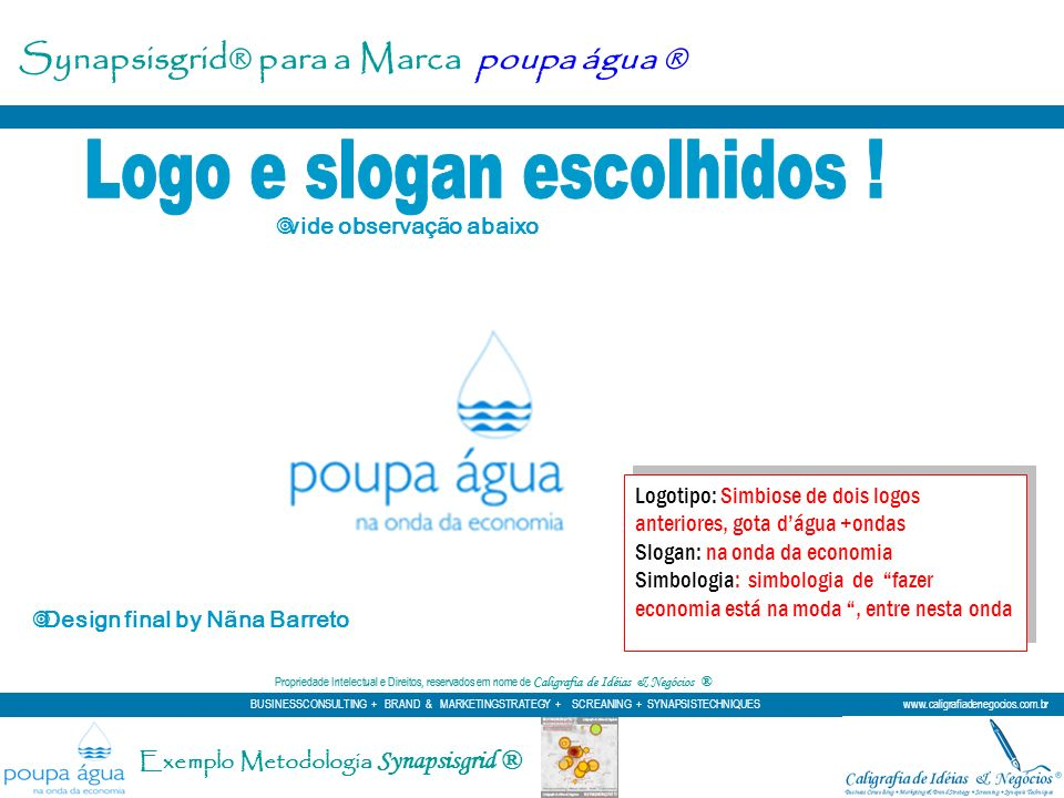 Synapsisgrid® para a Marca poupa água ® Logotipo: Simbiose de dois logos anteriores, gota dágua +ondas Slogan: na onda da economia Simbologia: simbolo