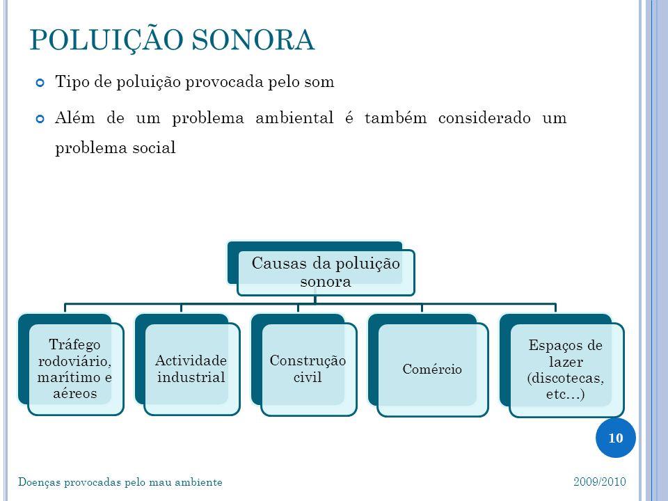 Tipo de poluição provocada pelo som Além de um problema ambiental é também considerado um problema social 10 POLUIÇÃO SONORA Causas da poluição sonora