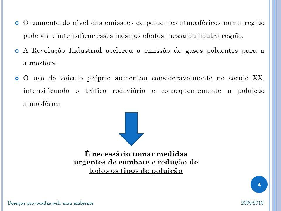 PRINCIPAIS PROBLEMAS DO SÉCULO XXI Situação Actual 5