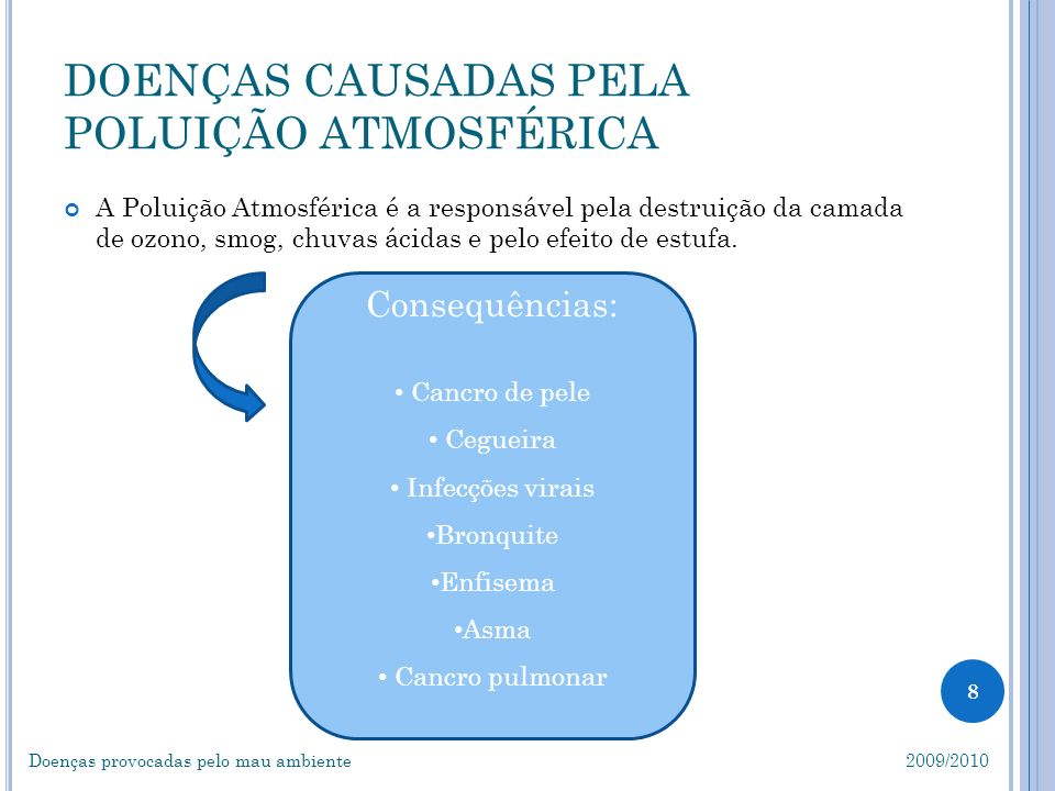 8 DOENÇAS CAUSADAS PELA POLUIÇÃO ATMOSFÉRICA Doenças provocadas pelo mau ambiente 2009/2010 A Poluição Atmosférica é a responsável pela destruição da