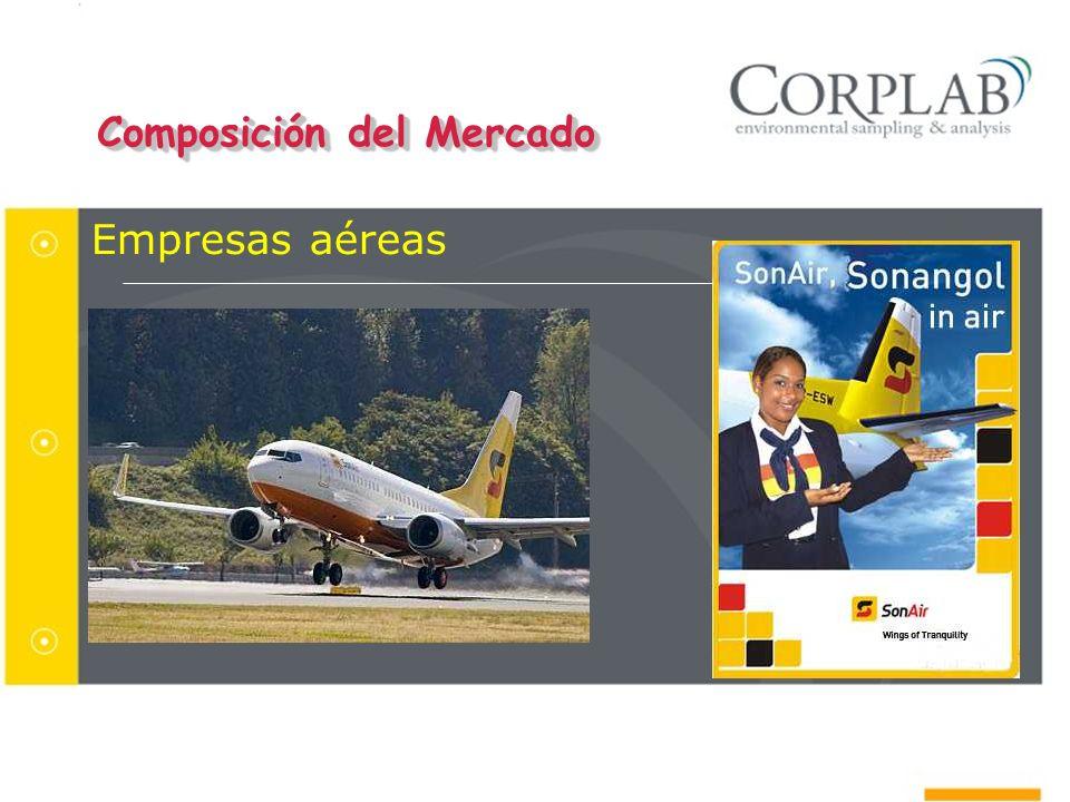 Empresas aéreas Composición del Mercado