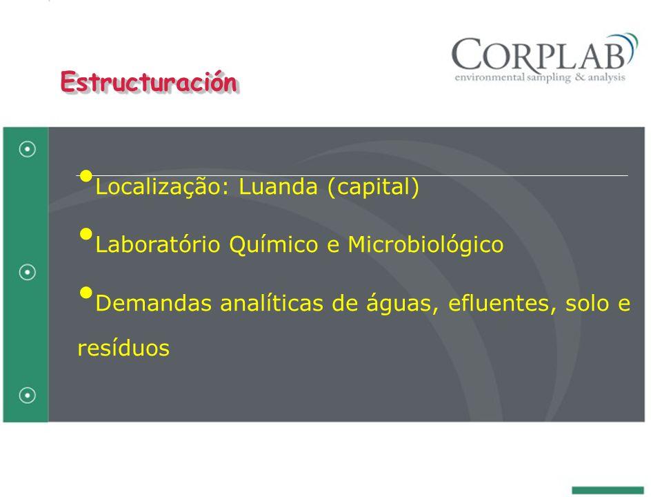 Localização: Luanda (capital) Laboratório Químico e Microbiológico Demandas analíticas de águas, efluentes, solo e resíduos EstructuraciónEstructuraci