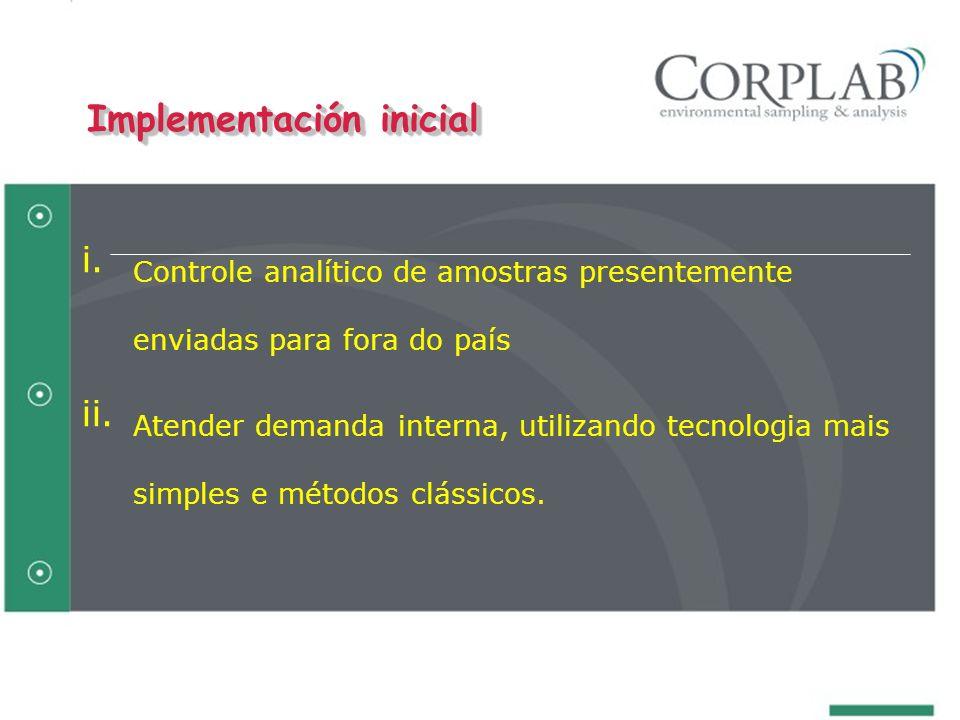 i. Controle analítico de amostras presentemente enviadas para fora do país ii. Atender demanda interna, utilizando tecnologia mais simples e métodos c