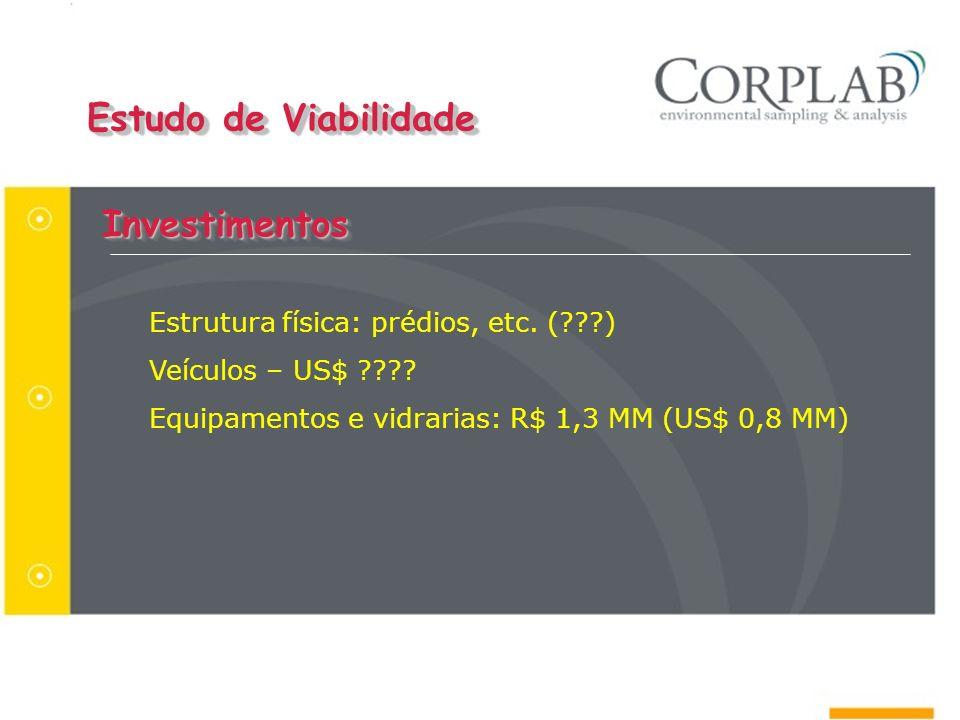 InvestimentosInvestimentos Estrutura física: prédios, etc. (???) Veículos – US$ ???? Equipamentos e vidrarias: R$ 1,3 MM (US$ 0,8 MM) Estudo de Viabil