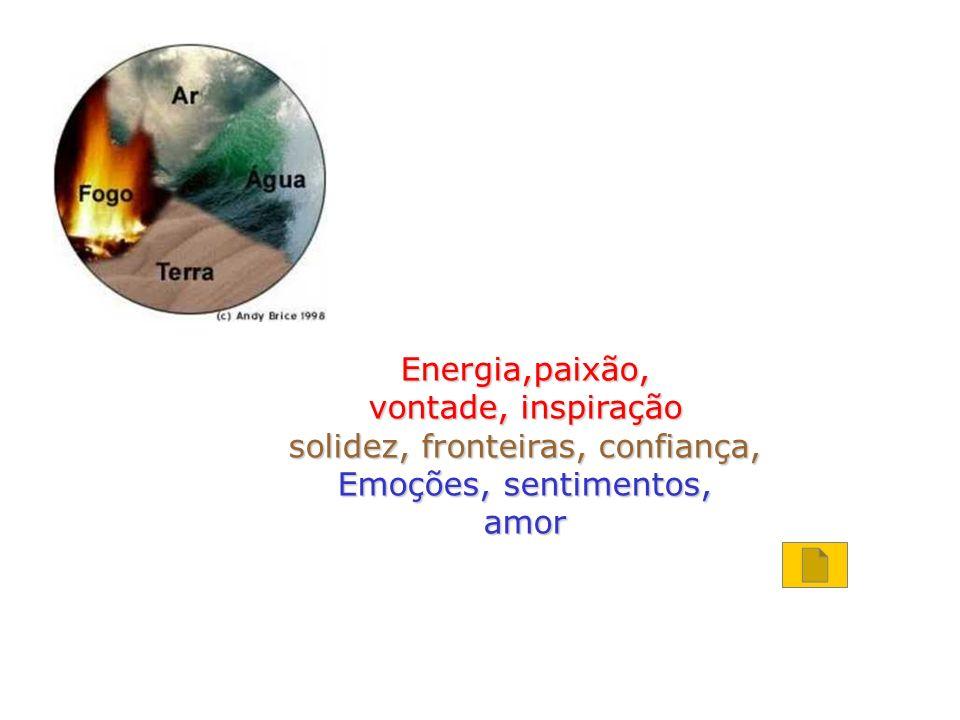 Energia,paixão, vontade, inspiração solidez, fronteiras, confiança, Emoções, sentimentos, amor
