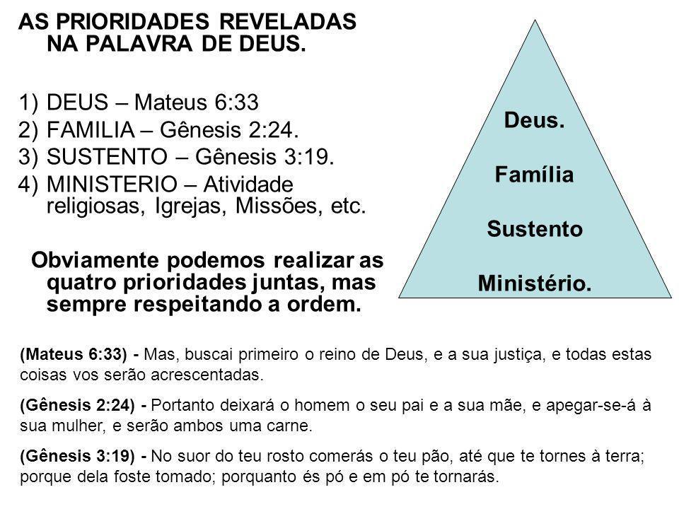 AS PRIORIDADES REVELADAS NA PALAVRA DE DEUS. 1)DEUS – Mateus 6:33 2)FAMILIA – Gênesis 2:24. 3)SUSTENTO – Gênesis 3:19. 4)MINISTERIO – Atividade religi