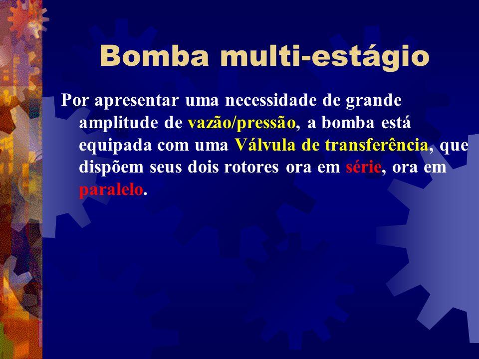 Bomba multi-estágio Por apresentar uma necessidade de grande amplitude de vazão/pressão, a bomba está equipada com uma Válvula de transferência, que d