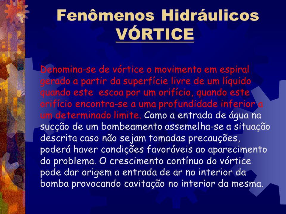 Fenômenos Hidráulicos VÓRTICE Denomina-se de vórtice o movimento em espiral gerado a partir da superfície livre de um líquido quando este escoa por um