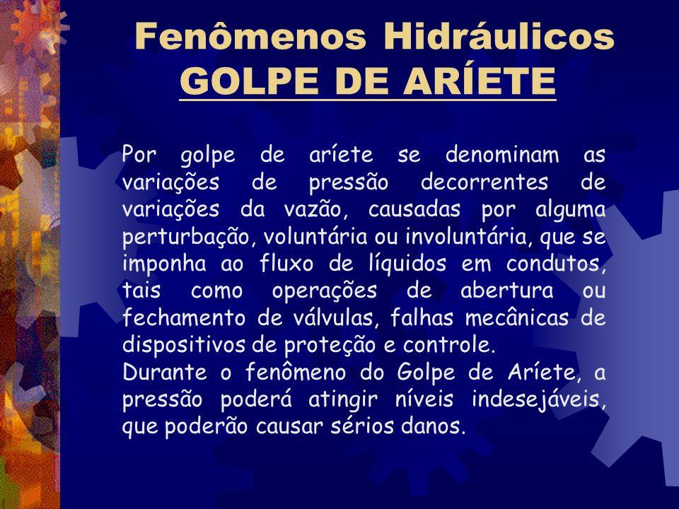 Fenômenos Hidráulicos GOLPE DE ARÍETE Por golpe de aríete se denominam as variações de pressão decorrentes de variações da vazão, causadas por alguma