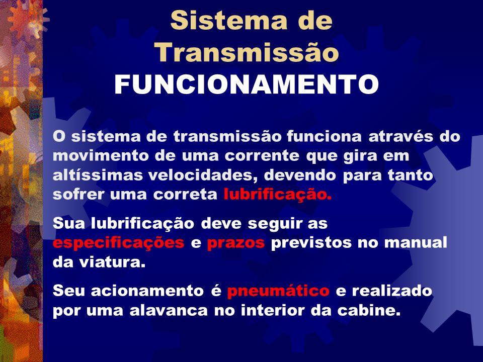 Sistema de Transmissão FUNCIONAMENTO O sistema de transmissão funciona através do movimento de uma corrente que gira em altíssimas velocidades, devend