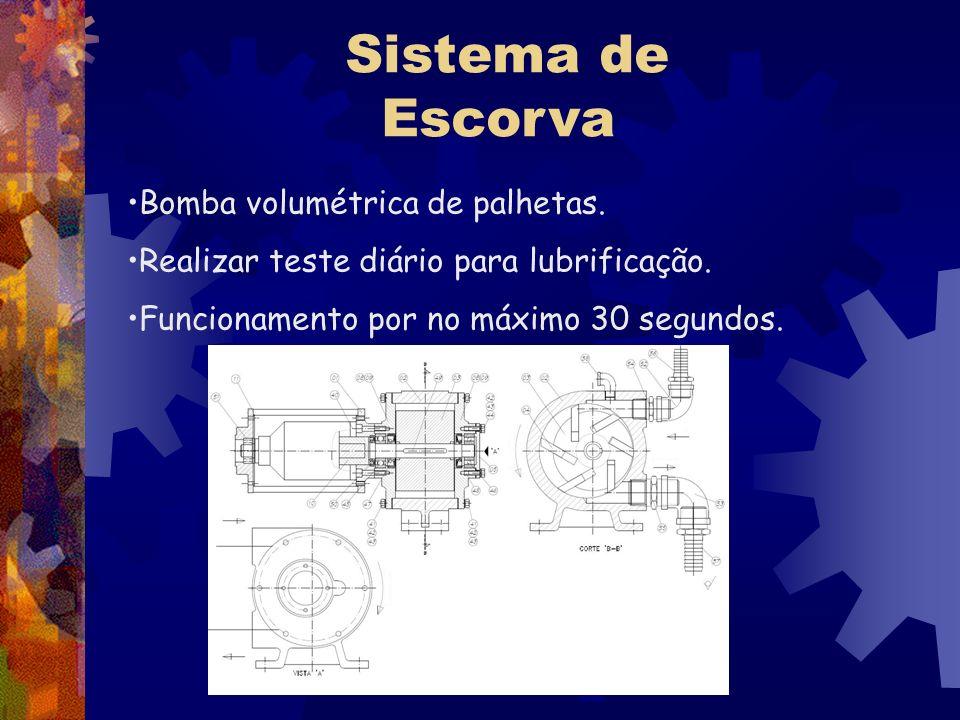 Sistema de Escorva Bomba volumétrica de palhetas. Realizar teste diário para lubrificação. Funcionamento por no máximo 30 segundos.