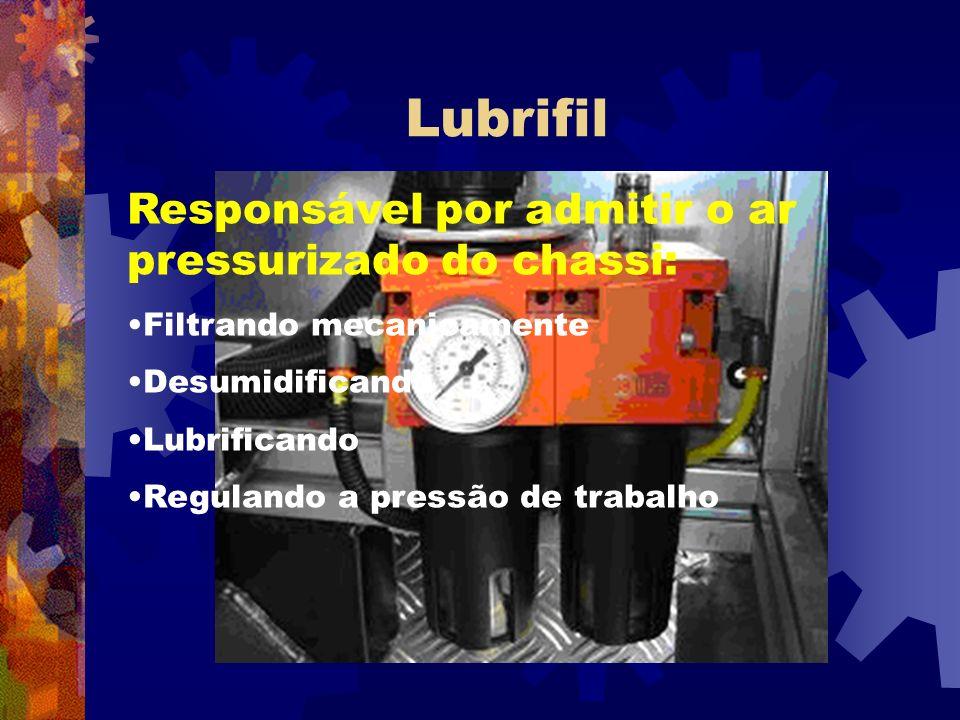 Lubrifil Responsável por admitir o ar pressurizado do chassi: Filtrando mecanicamente Desumidificando Lubrificando Regulando a pressão de trabalho