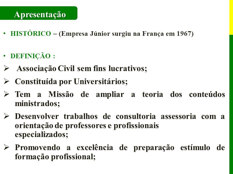 HISTÓRICO – (Empresa Júnior surgiu na França em 1967) DEFINIÇÃO : Associação Civil sem fins lucrativos; Constituída por Universitários; Tem a Missão d