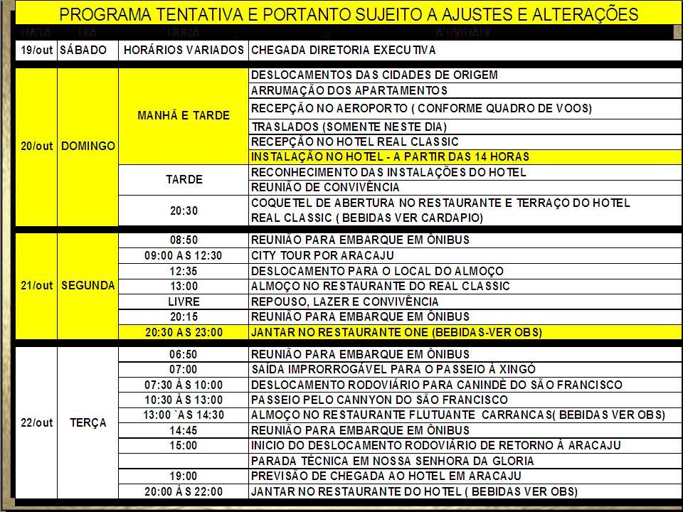 RELAÇÃO DE INSCRITOS EM 17/MAR 13 1.BEUST E MARINA 2.VELLOSO E IVONETE 3.JACAONO E ENI 4.