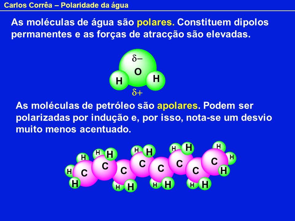 Carlos Corrêa – Polaridade da água As moléculas de água são polares. Constituem dipolos permanentes e as forças de atracção são elevadas. As moléculas